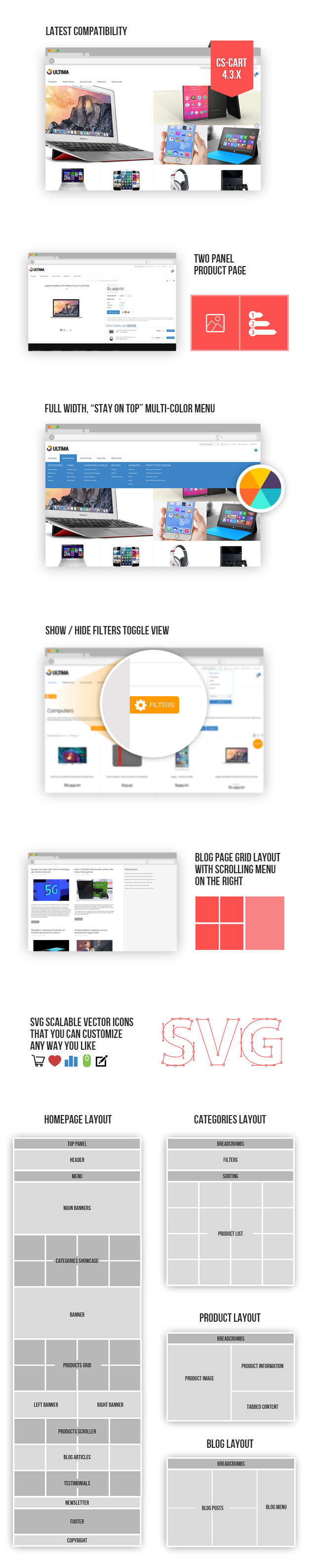 Ultima CS-Cart Responsive Theme Showcase